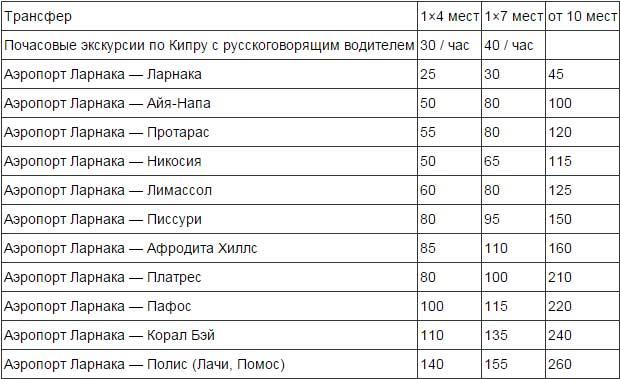 стоимость такси в Ларнаке