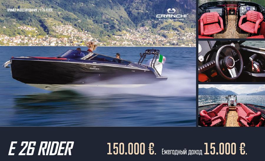 Покупка яхты cranchi e 26 Rider Кипр